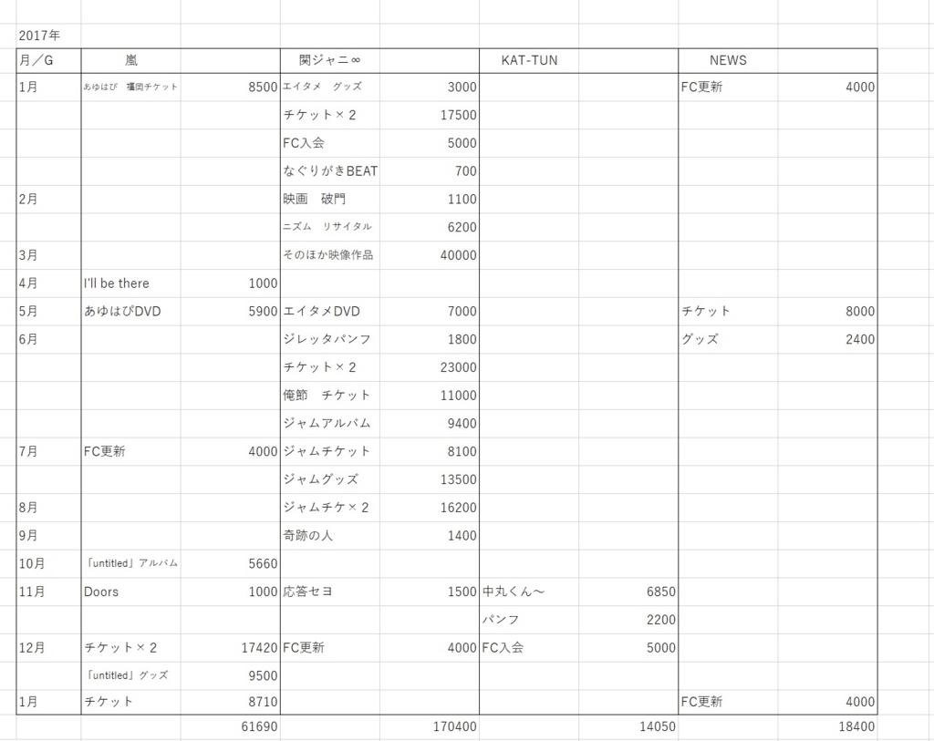 f:id:maochilmdn:20180202154300j:plain