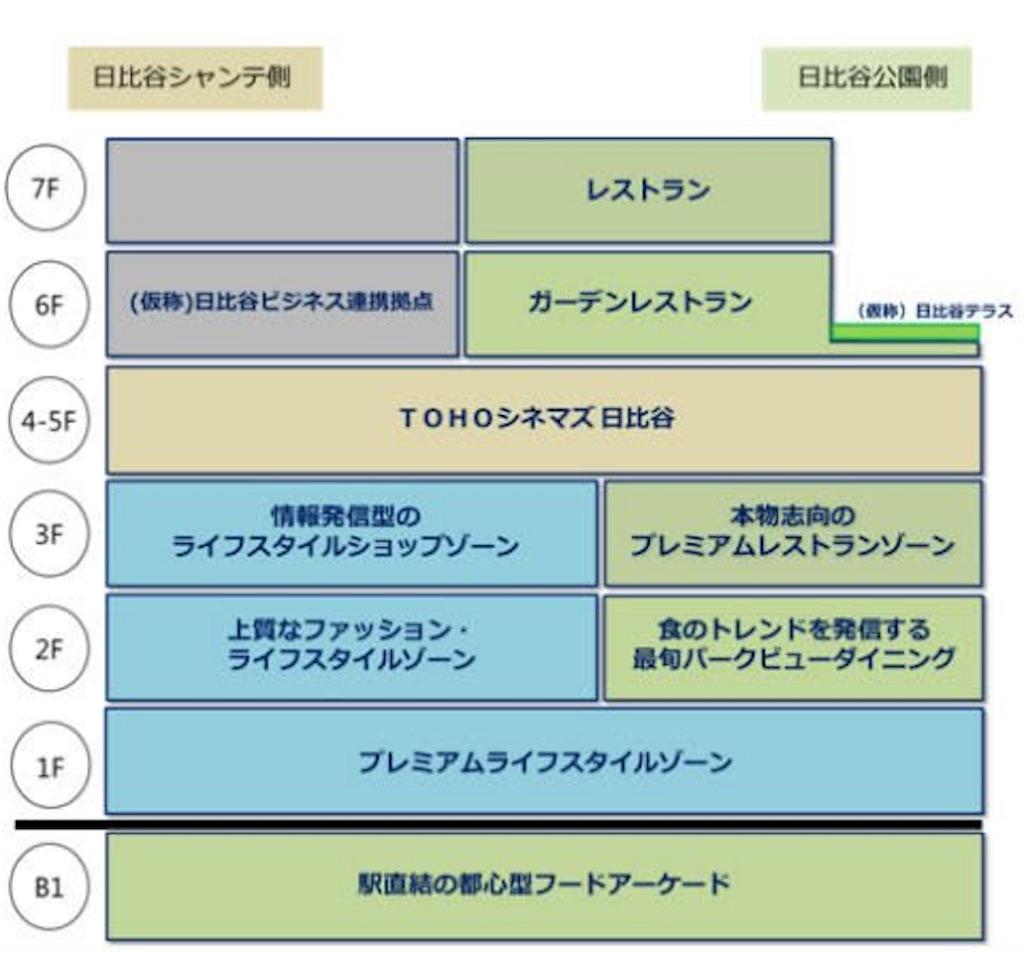 f:id:maoyamaguchi6:20170906081953j:image