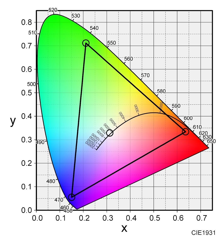 SW240表示色