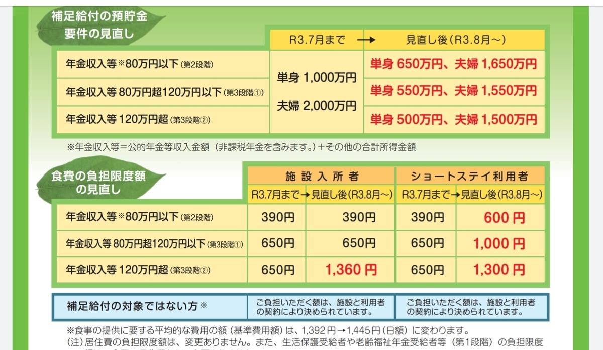 f:id:maple-enkyorikaigo:20210918211030j:plain