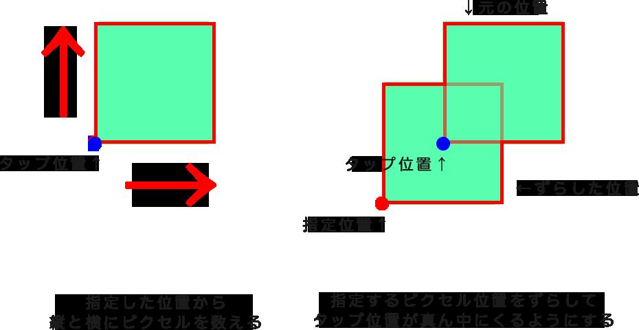 f:id:maplesyrup-cs6:20200116174139p:plain