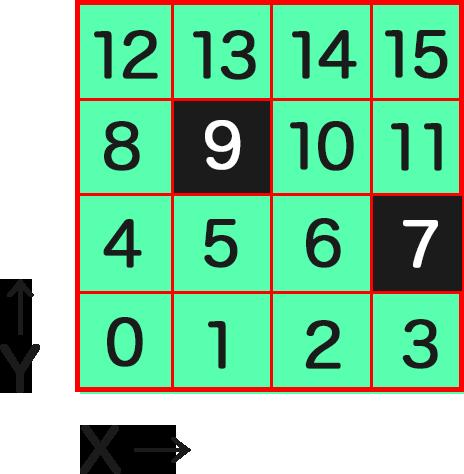 f:id:maplesyrup-cs6:20200117132025p:plain