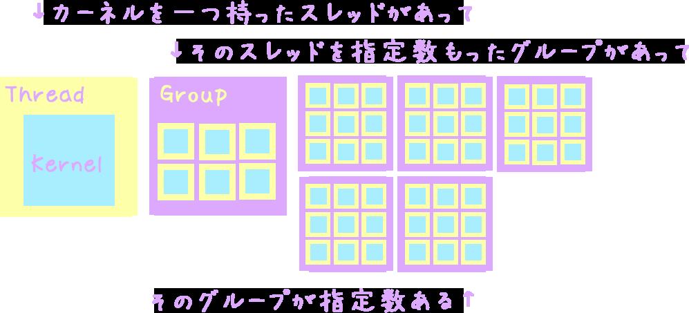 f:id:maplesyrup-cs6:20200519173927p:plain