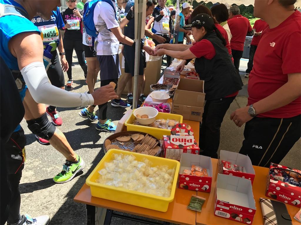 f:id:marathondojo:20170724211157j:image