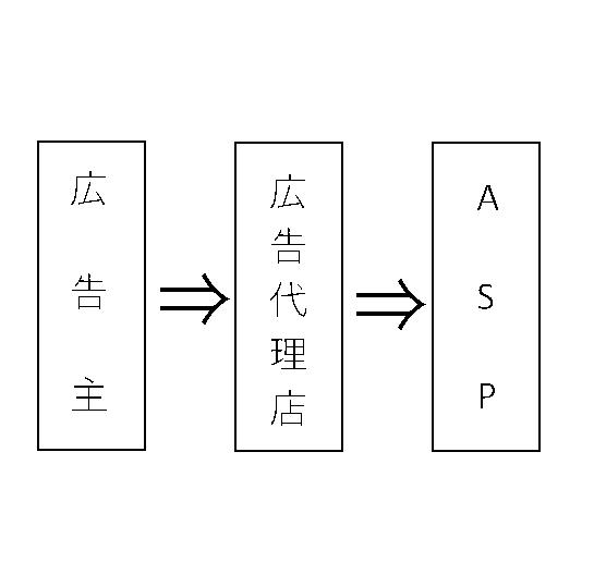 f:id:marble-kevin:20170108092610p:plain