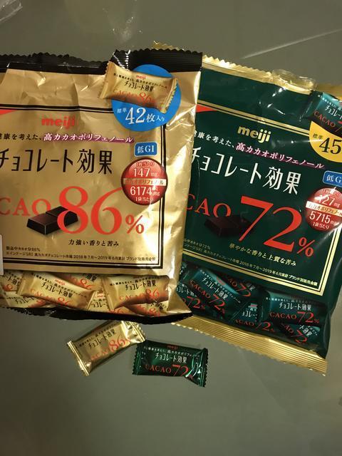 高カカオポリフェノールのチョコレート効果