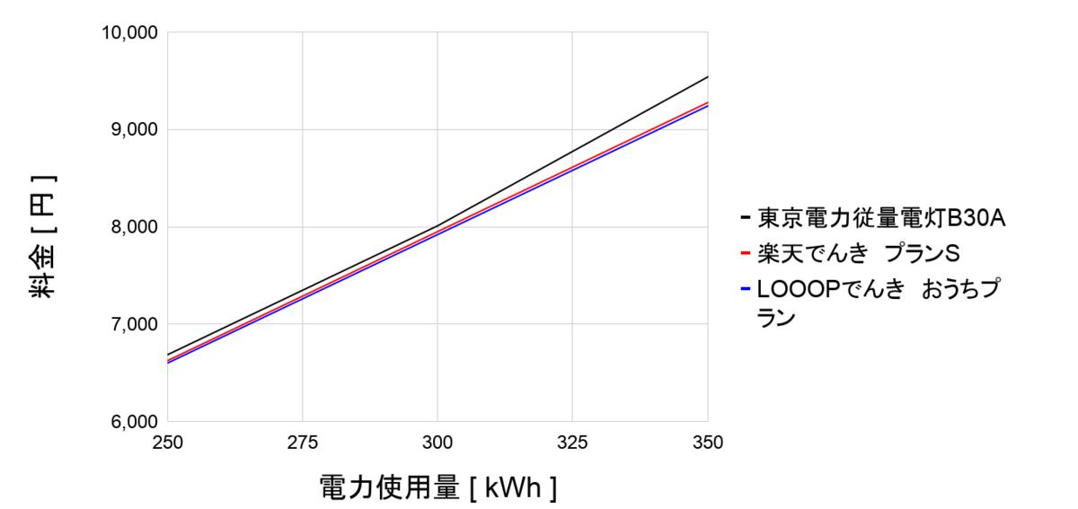 f:id:marc6:20200920001518p:plain