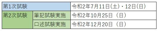 f:id:marco-p:20200308215208j:plain