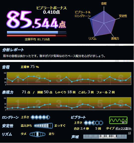 f:id:maresaku:20180526115336p:plain