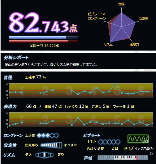 f:id:maresaku:20180526115439p:plain