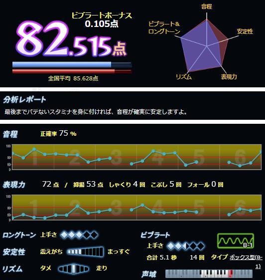 f:id:maresaku:20180526120105p:plain