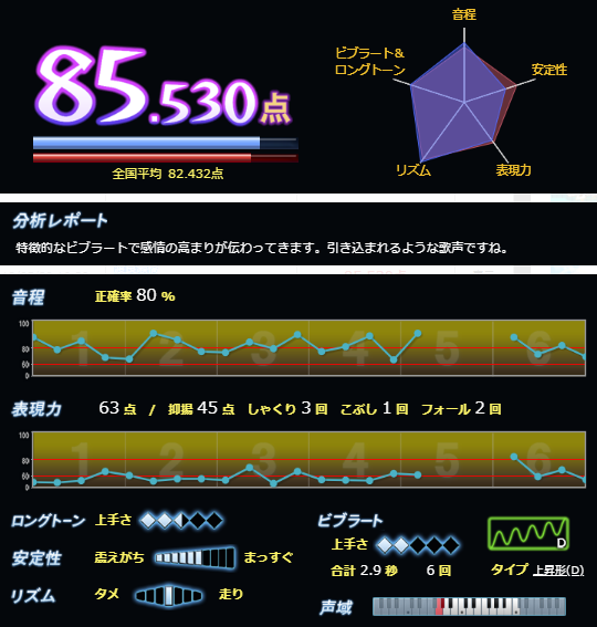 f:id:maresaku:20180526120217p:plain