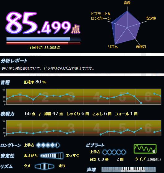 f:id:maresaku:20180526120521p:plain