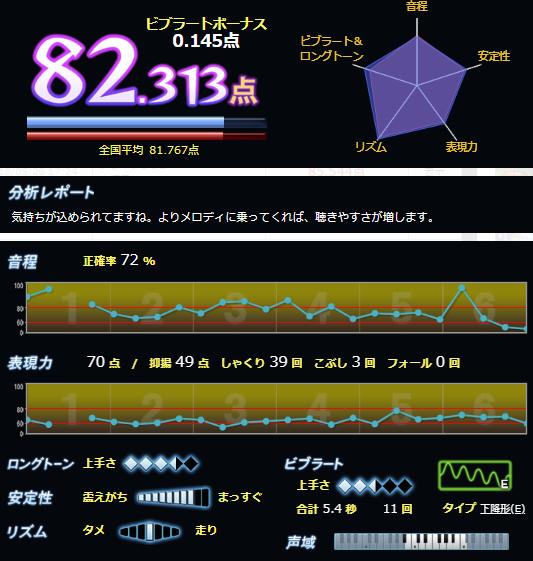 f:id:maresaku:20180526120728p:plain