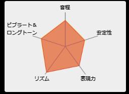 f:id:maresaku:20180526124236p:plain