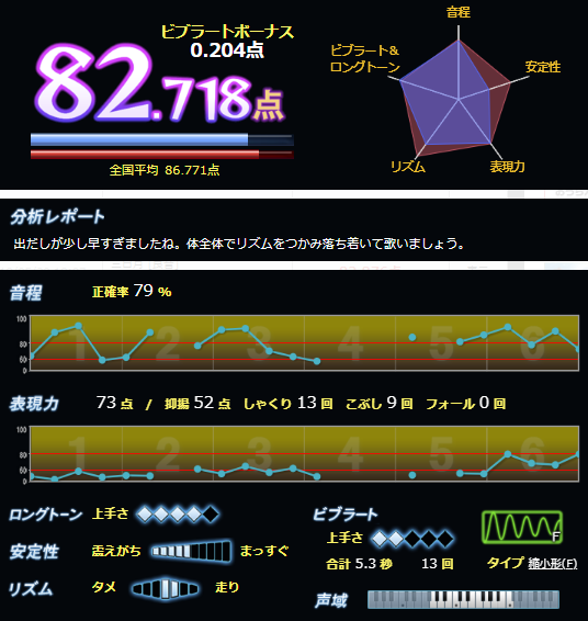 f:id:maresaku:20180526131215p:plain