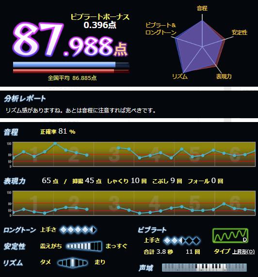 f:id:maresaku:20180526131357p:plain