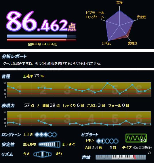 f:id:maresaku:20180526131640p:plain