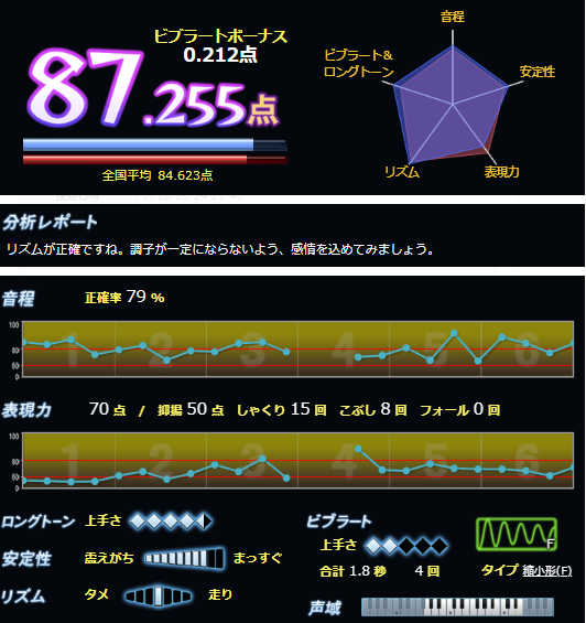 f:id:maresaku:20180526131840p:plain