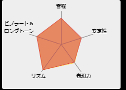 f:id:maresaku:20180528221202p:plain