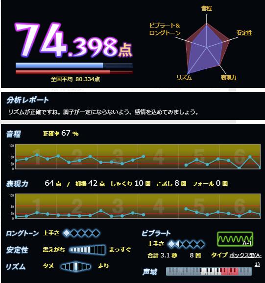 f:id:maresaku:20180530000359p:plain