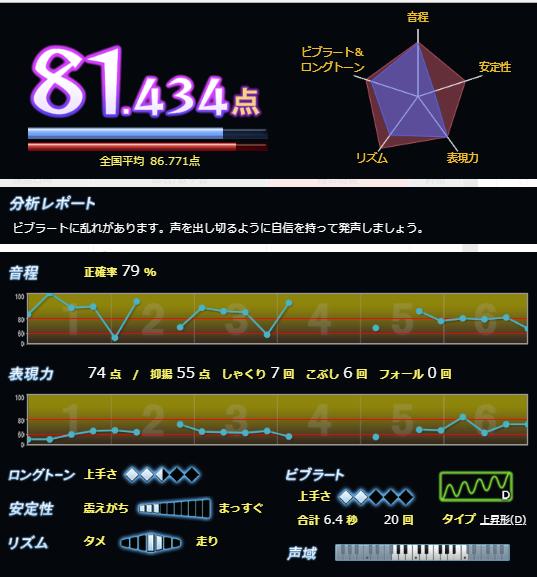 f:id:maresaku:20180530000502p:plain