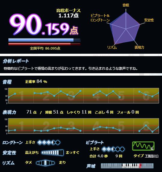 f:id:maresaku:20180530000521p:plain