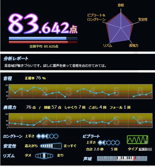 f:id:maresaku:20180530000539p:plain