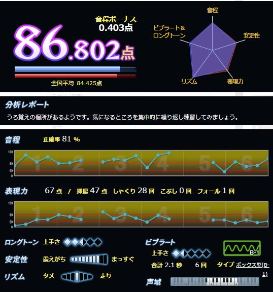 f:id:maresaku:20180530000551p:plain