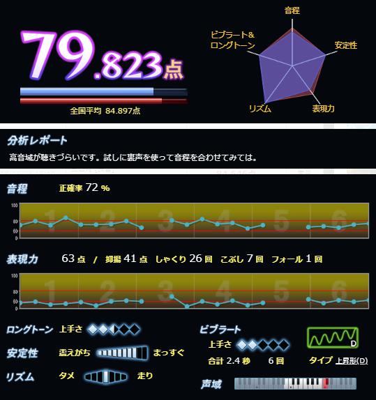 f:id:maresaku:20180530000640p:plain