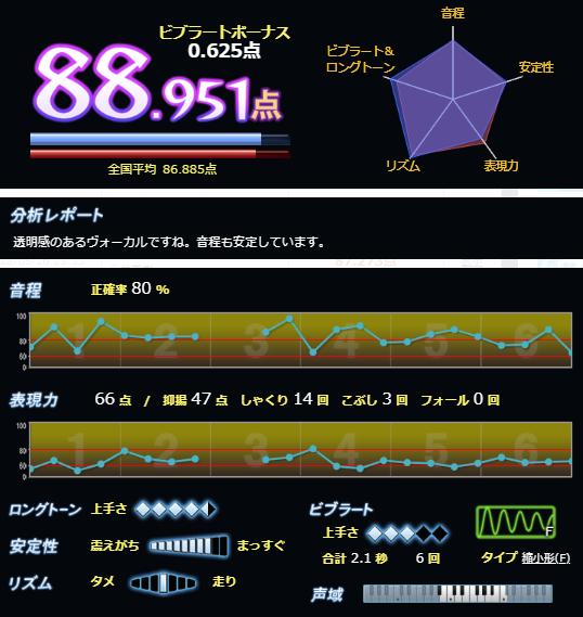 f:id:maresaku:20180530000748p:plain