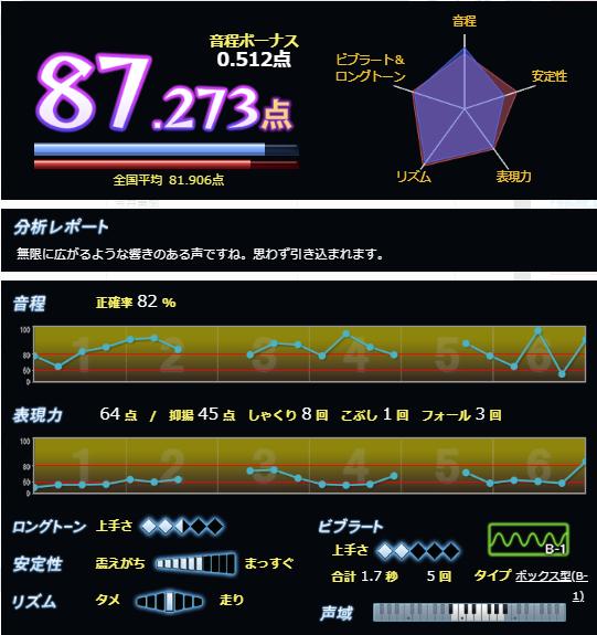 f:id:maresaku:20180530000813p:plain