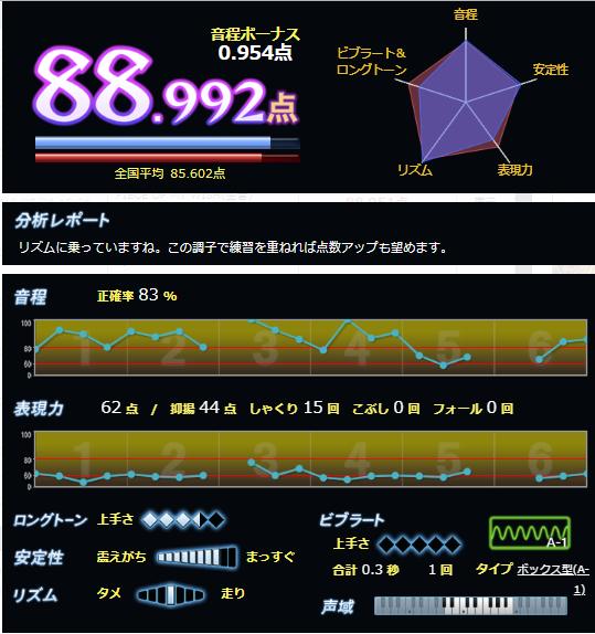f:id:maresaku:20180530000842p:plain