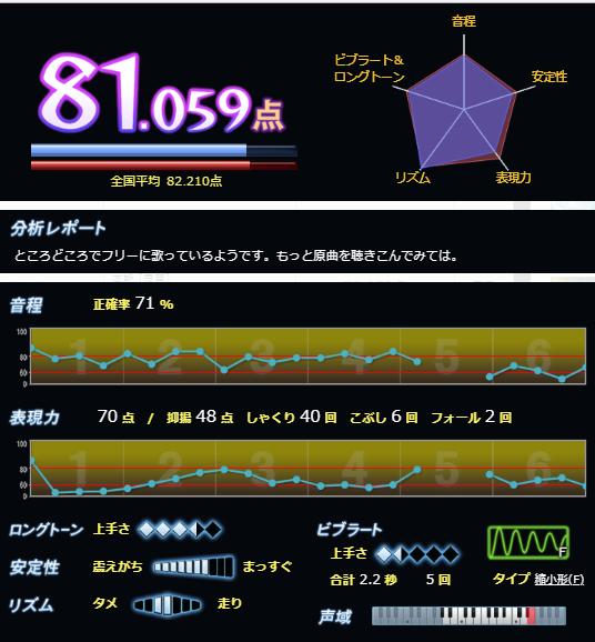 f:id:maresaku:20180530000910p:plain