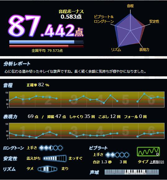 f:id:maresaku:20180530000934p:plain
