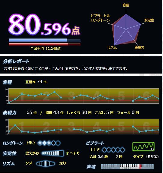 f:id:maresaku:20180530001001p:plain
