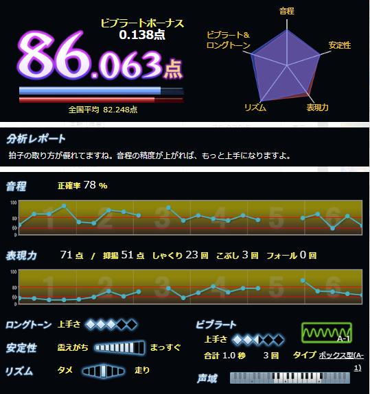 f:id:maresaku:20180530001014p:plain