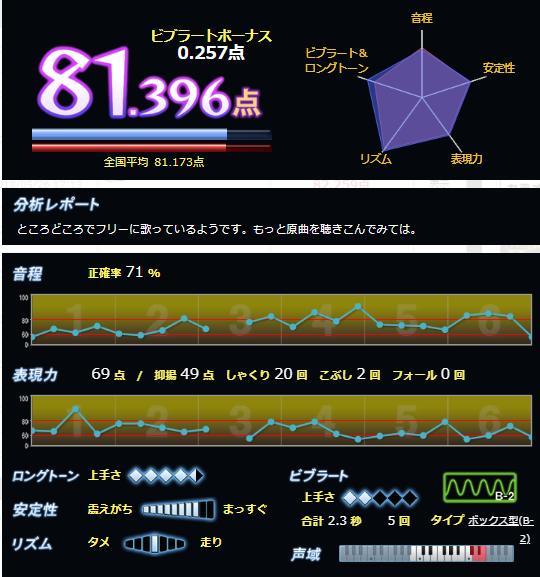 f:id:maresaku:20180530001025p:plain