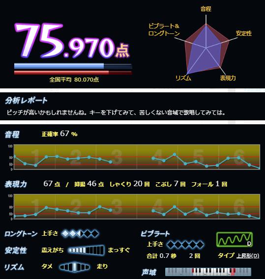 f:id:maresaku:20180530001038p:plain