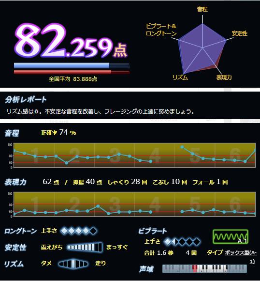 f:id:maresaku:20180530001053p:plain