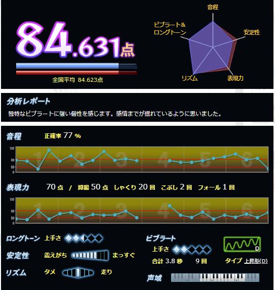 f:id:maresaku:20180530001111p:plain