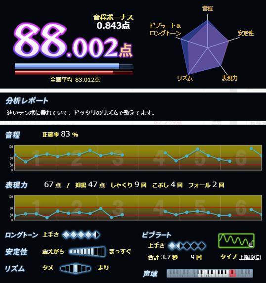 f:id:maresaku:20180530001126p:plain