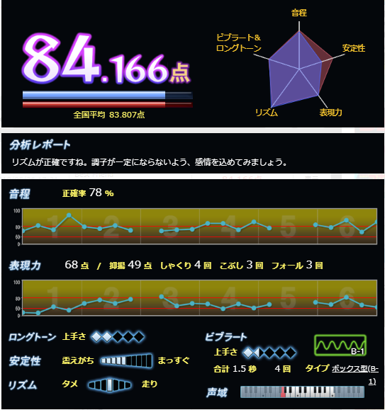f:id:maresaku:20180530001139p:plain