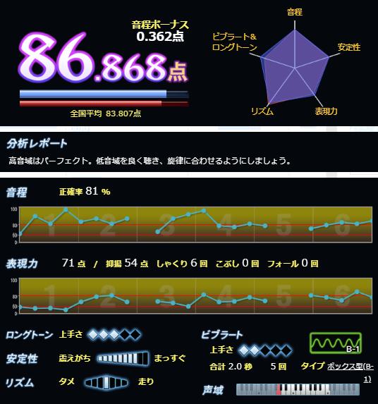 f:id:maresaku:20180530001150p:plain