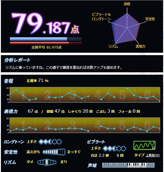 f:id:maresaku:20180530001207p:plain