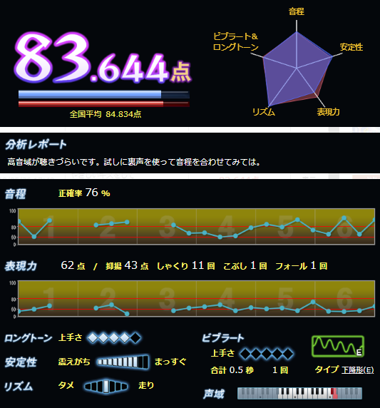 f:id:maresaku:20180530001227p:plain