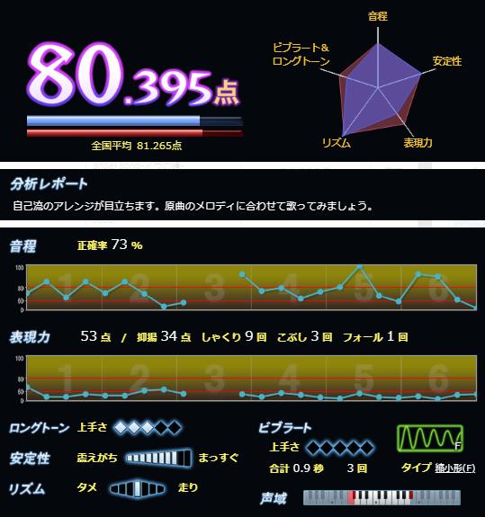 f:id:maresaku:20180530001312p:plain