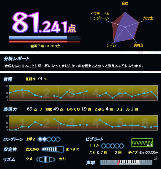 f:id:maresaku:20180530001326p:plain