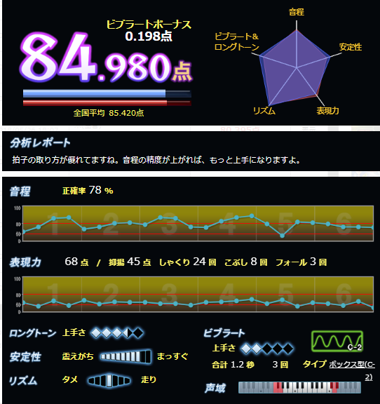 f:id:maresaku:20180530001342p:plain