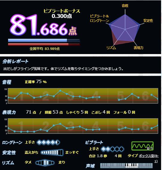 f:id:maresaku:20180530001358p:plain